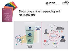 United Nations Office on Drugs and Crime (UNODC) World Drug Report 2020 - Booklet 4.3