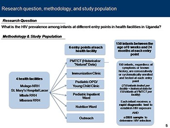 High HIV prevalence in infants attending nutrition and inpatient entry points