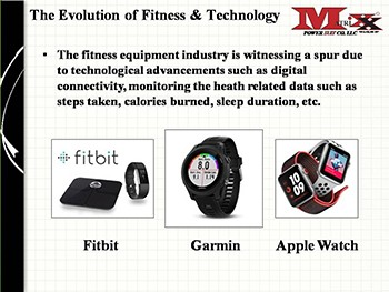 Wearable Wellness Technology  That Improves Your Health and Performance