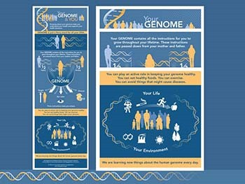 Your Genome and You