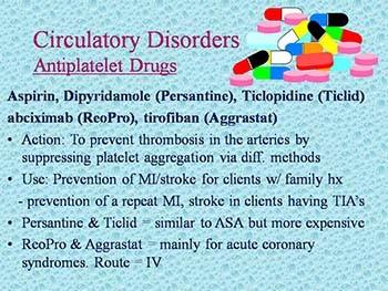 Drugs for Circulatory Disorders