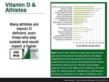 VITAMINS and MINERALS Recommendations for Athletes