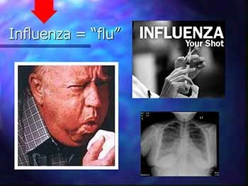 What is Flu to You
