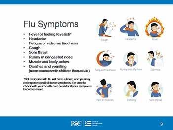 Influenza - Protecting Yourself