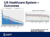 Accountable Care Organizations and Patient-Centered Medical Homes