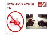 HIV IN THE UK