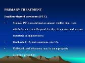 Carcinoma Thyroid: Diagnosis and Management