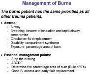 Burn Management Medical Notes