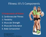 Fitness: Its 5 Components ebook Medical Notes