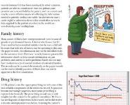 ABC of Health Informatics Medical Notes
